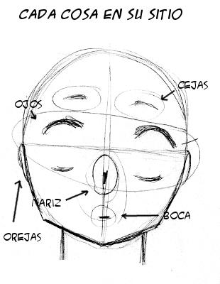 cabezayelsitiodelascosas